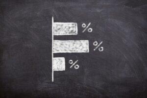 Lee más sobre el artículo Directo 5 ¿Cómo analizar la Cuenta de Resultados en 6 pasos?