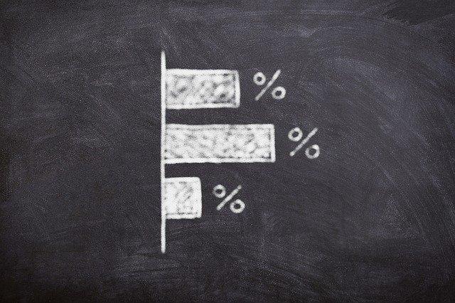 Directo 5 ¿Cómo analizar la Cuenta de Resultados en 6 pasos?